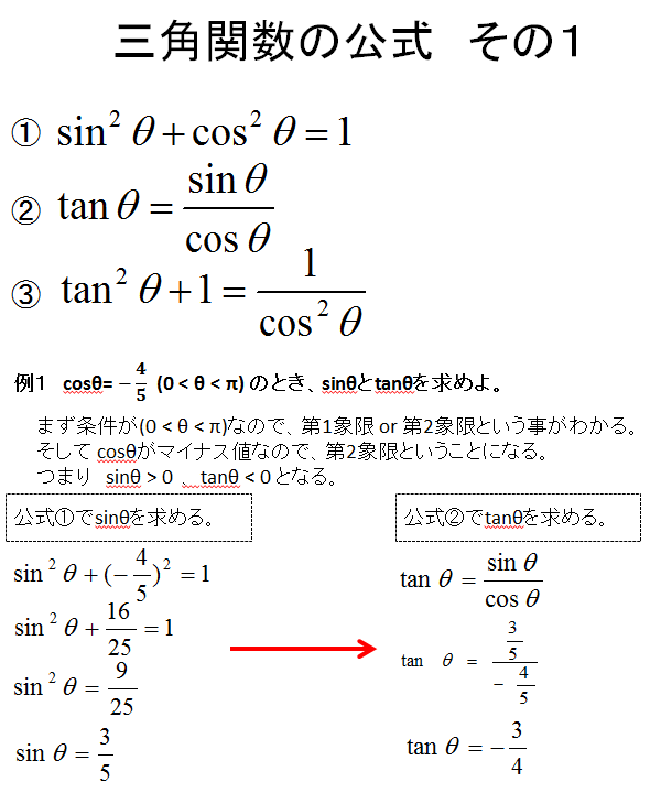 trigonometric_06 三角関数の加法定理   masatan engineer wi