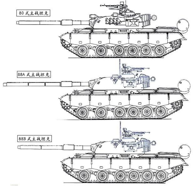 日本周辺国の軍事兵器: 88式戦車(80-I式戦車/WZ-122A/ZTZ-88)